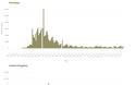 Ηρθε το δεύτερο κύμα κορωνοϊού; Συναγερμός στην Ευρώπη για την απότομη αύξηση κρουσμάτων -Τα ανησυχητικά διαγράμματα - Φωτογραφία 4