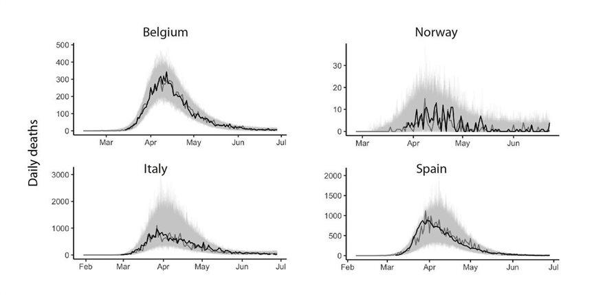 Η εποχική γρίπη αύξησε κατά 2,5 φορές τη μετάδοση του κορωνοϊού - Φωτογραφία 2