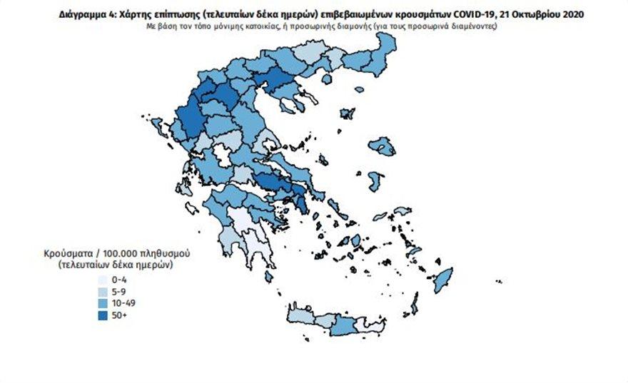 Εκρηκτική άνοδος με 865 νέα κρούσματα - 331 στην Αττική και 181 στη Θεσσαλονίκη - Φωτογραφία 3