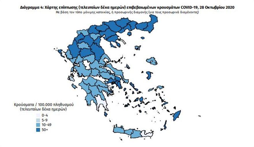 Νέο αρνητικό ρεκόρ με 1.547 κρούσματα - 419 στην Αττική και 384 στη Θεσσαλονίκη - Φωτογραφία 3