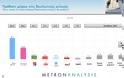 Δημοσκόπηση Metron Analysis: Διχασμός για το εμβόλιο κατά του κορονοϊού – Πρωτιά για ΝΔ και Μητσοτάκη - Φωτογραφία 11