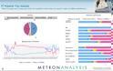Δημοσκόπηση Metron Analysis: Διχασμός για το εμβόλιο κατά του κορονοϊού – Πρωτιά για ΝΔ και Μητσοτάκη - Φωτογραφία 2