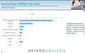 Δημοσκόπηση Metron Analysis: Διχασμός για το εμβόλιο κατά του κορονοϊού – Πρωτιά για ΝΔ και Μητσοτάκη - Φωτογραφία 3