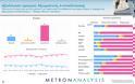 Δημοσκόπηση Metron Analysis: Διχασμός για το εμβόλιο κατά του κορονοϊού – Πρωτιά για ΝΔ και Μητσοτάκη - Φωτογραφία 6