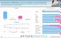 Δημοσκόπηση Metron Analysis: Διχασμός για το εμβόλιο κατά του κορονοϊού – Πρωτιά για ΝΔ και Μητσοτάκη - Φωτογραφία 8