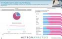 Δημοσκόπηση Metron Analysis: Διχασμός για το εμβόλιο κατά του κορονοϊού – Πρωτιά για ΝΔ και Μητσοτάκη - Φωτογραφία 9