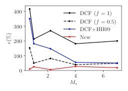 Ακριβής εκτίμηση του μαγνητικού πεδίου της μεσοαστρικής ύλης από ερευνητές του ΙΤΕ - Φωτογραφία 3