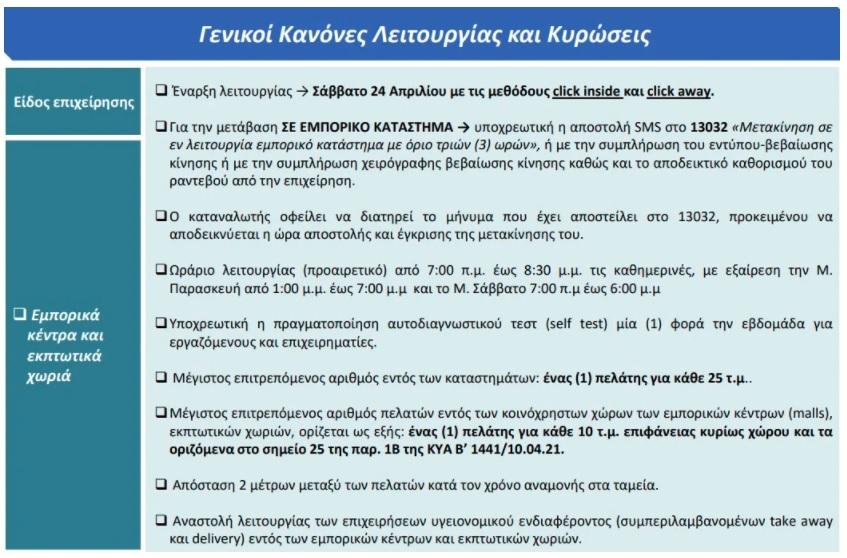 Σταμπουλίδης: Πώς θα ανοίξει η εστίαση, τα όρια σε πελάτες και τα self test - Φωτογραφία 8