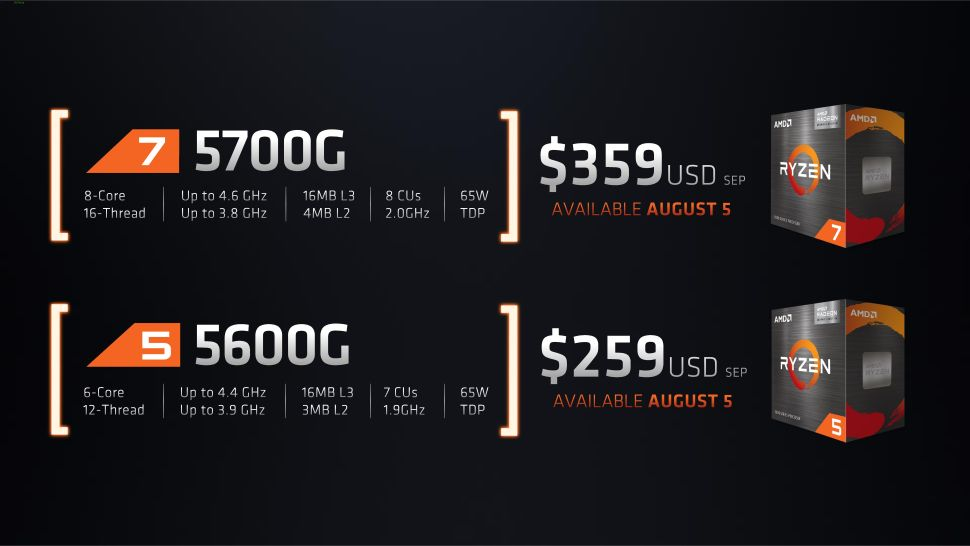 Ryzen 5700G και 5600G  οι καλύτεροι APUs της AMD για προσιτά gaming PCs - Φωτογραφία 2