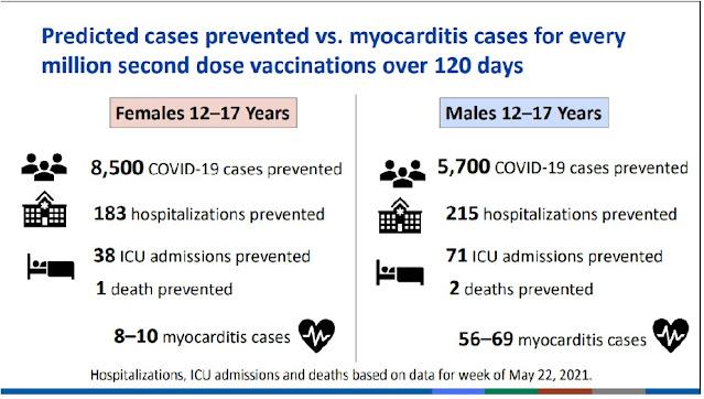 Ελληνική Καρδιολογική Εταιρία: Μυοκαρδίτιδα και Περικαρδίτιδα μετά τον εμβολιασμό έναντι της COVID-19 - Φωτογραφία 1