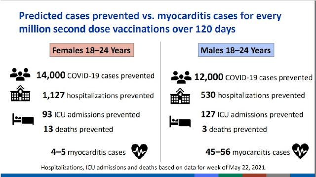 Ελληνική Καρδιολογική Εταιρία: Μυοκαρδίτιδα και Περικαρδίτιδα μετά τον εμβολιασμό έναντι της COVID-19 - Φωτογραφία 2