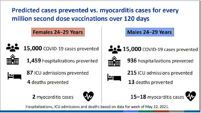 Ελληνική Καρδιολογική Εταιρία: Μυοκαρδίτιδα και Περικαρδίτιδα μετά τον εμβολιασμό έναντι της COVID-19 - Φωτογραφία 3