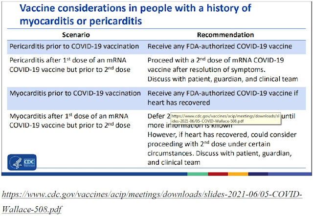 Ελληνική Καρδιολογική Εταιρία: Μυοκαρδίτιδα και Περικαρδίτιδα μετά τον εμβολιασμό έναντι της COVID-19 - Φωτογραφία 4