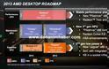 Το roadmap της AMD με νέα APUs
