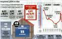 Ξεπαγιάζουν και μέσα στο σπίτι οι Έλληνες - Οκτώ στα δέκα νοικοκυριά ζουν με θερμοκρασία κάτω των 15°C - Φωτογραφία 2