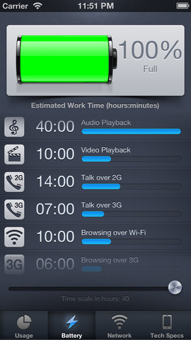 ActMonitor: AppStore free....για λίγες ώρες - Φωτογραφία 4
