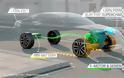 Γενεύη 2014 - ΚΙΑ: Μελλοντικά συστήματα κινητήρα – μετάδοσης κίνησης της KIA που υιοθετούν ήπια υβριδική τεχνολογία