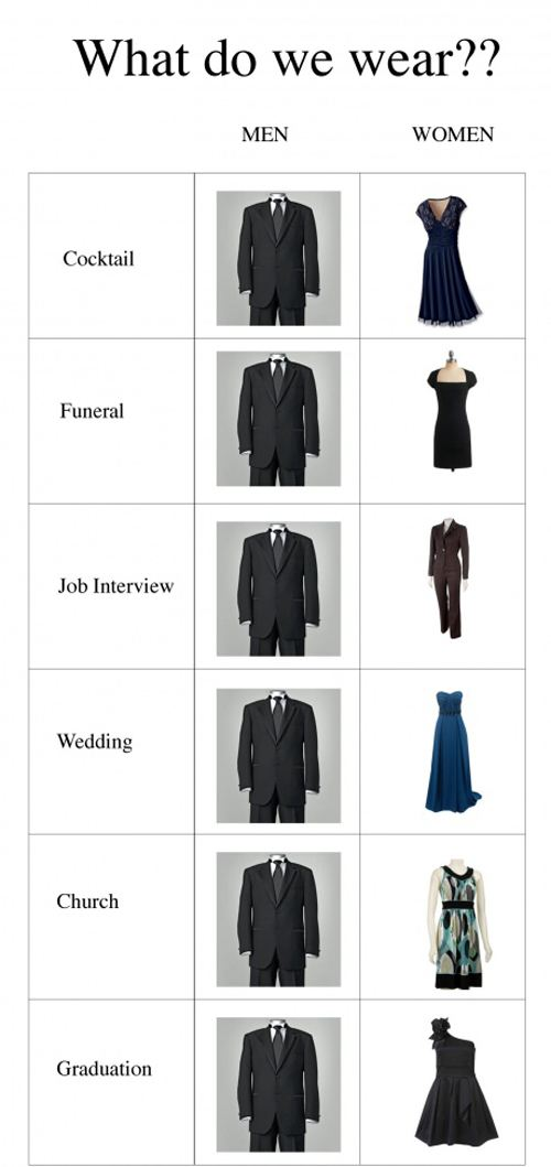 Βρέθηκε ο λόγος που οι γυναίκες αργούν να ντυθούν! - Φωτογραφία 2