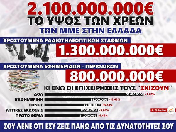 Όχι δεν είναι ψέμα - Δείτε αναλυτικά τα αστρονομικά χρέη των Ελληνικών καναλιών και θα φρίξετε... [photos] - Φωτογραφία 2