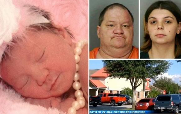 Γονείς-τέρατα: Δολοφονίες παιδιών, που σε κάνουν να ανατριχιάσεις - Φωτογραφία 6