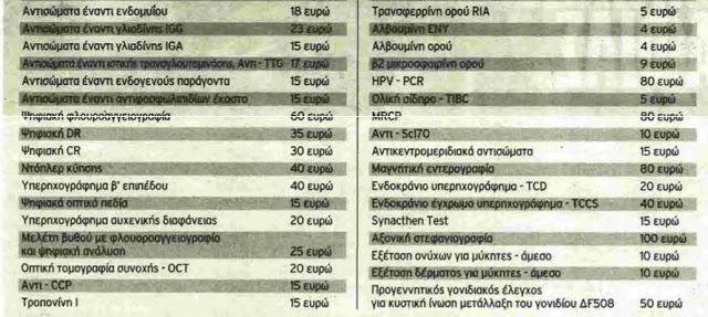 86 νέες εξετάσεις μπαίνουν στη λίστα του ΕΟΠΥΥ - Φωτογραφία 3