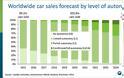 To 15% των νέων οχημάτων που θα πωληθούν το 2025 θα είναι «αυτόνομα» - Φωτογραφία 3