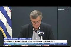 Κορονοϊός: 20 νεκροί και 48 νέα κρούσματα -Στα 743 συνολικά στη χώρα μας (video)